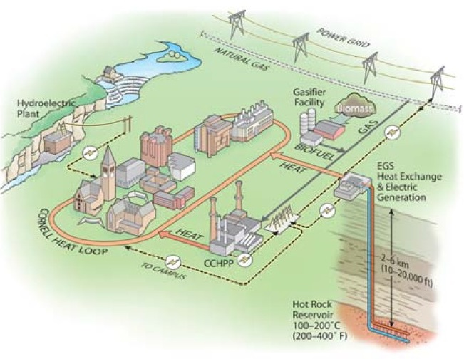 thermal power plant diagram pictures this generation's hoover dam hoover dam power plant diagram